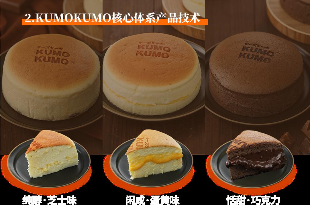 KUMOKUMO核心体系产品技术